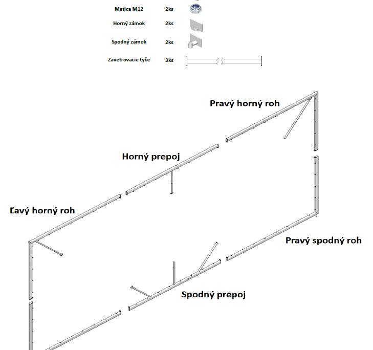 Reklamný banner - konštrukcia